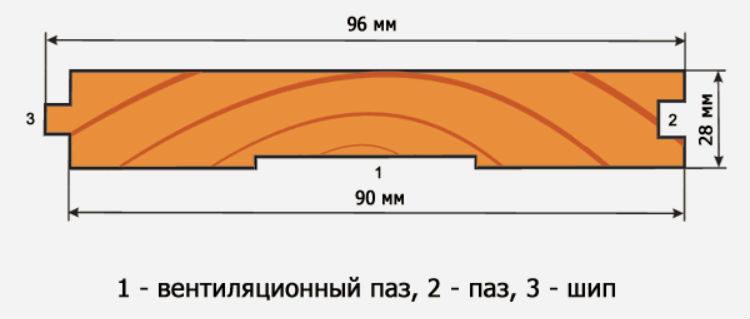 profil-polovaya-doska