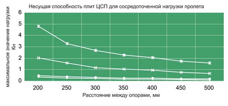 csp_graph