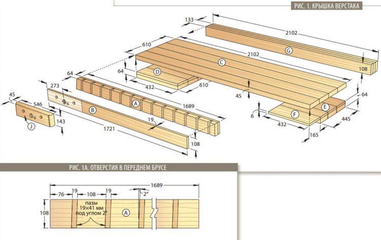Как сделать столярный верстак своими руками - пошаговая инструкция, чертежи и размеры