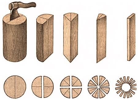 Как сделать деревянную бочку своими руками - пошаговая инструкция и чертежи